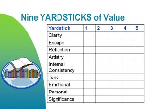 Nine Yardsticks Chart