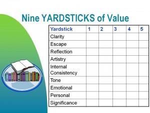 Nine Yardsticks Chart