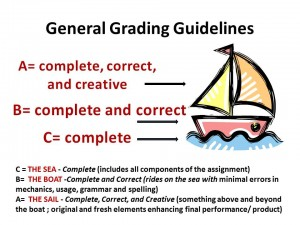 General Grading Guidelines -Color