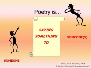 Poetry is Someone Saying Something to Someone