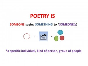 PoetryIs-Diagram (1)